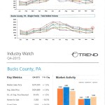 Bucks County Real Estate Market Update 2